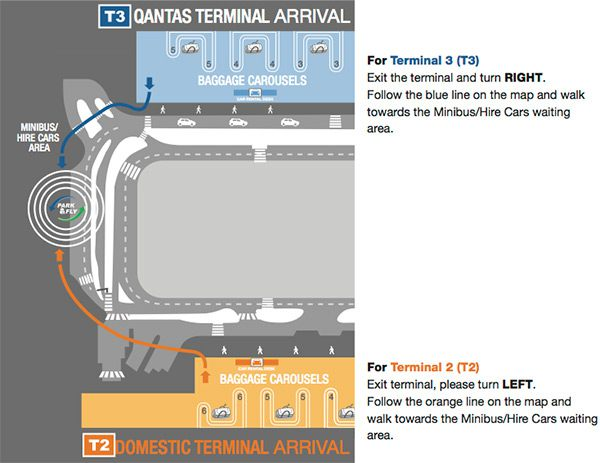 Sydney Domestic Airport Map to Park and Fly car park